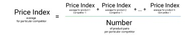 average product formula